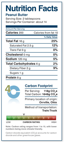 Nutrition label with carbon footprint